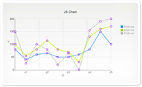 Js charts free javascript charts js charts lets you create charts in different templates like bar charts pie charts or simple line graphs ccuart Gallery